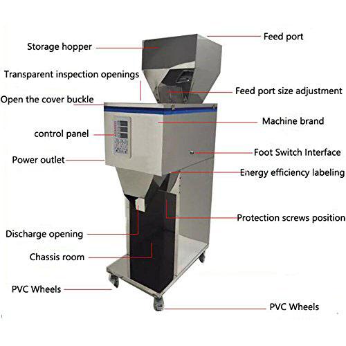 powder filling machine 1